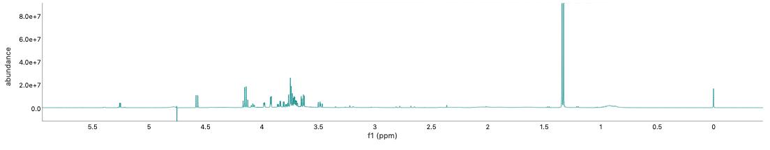 NMR mozzarella