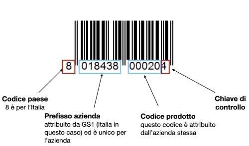 Codifica di un codice a barre